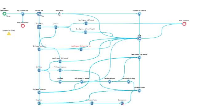 workflow designer.png