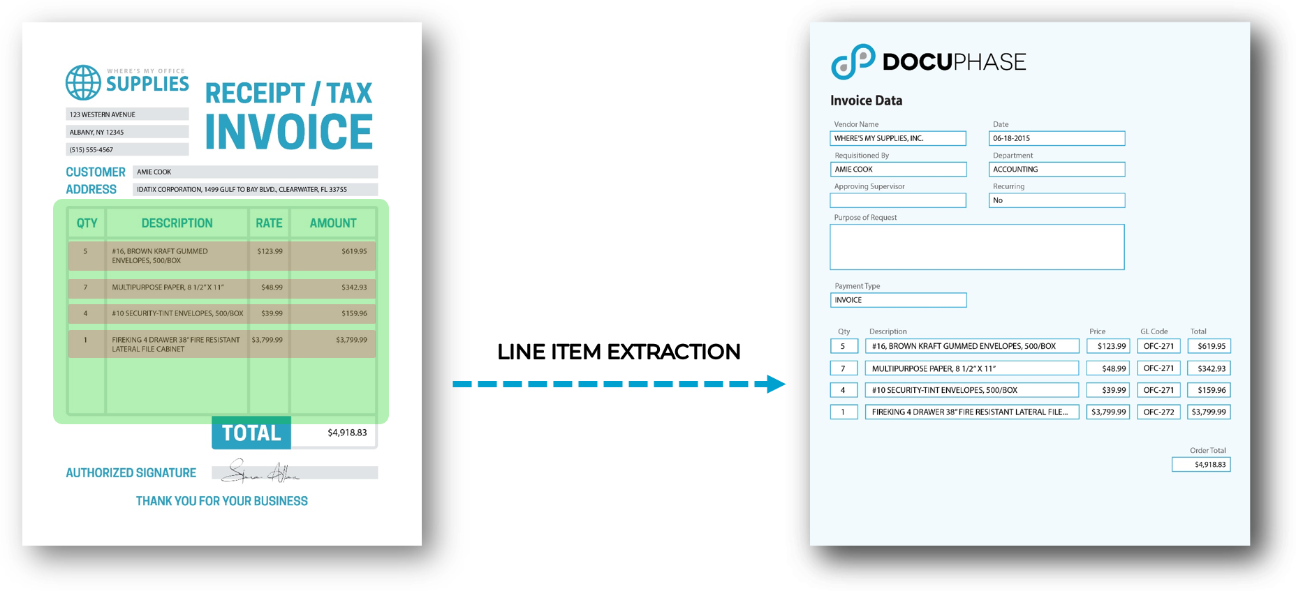 Line Item Extraction with DocuPhase