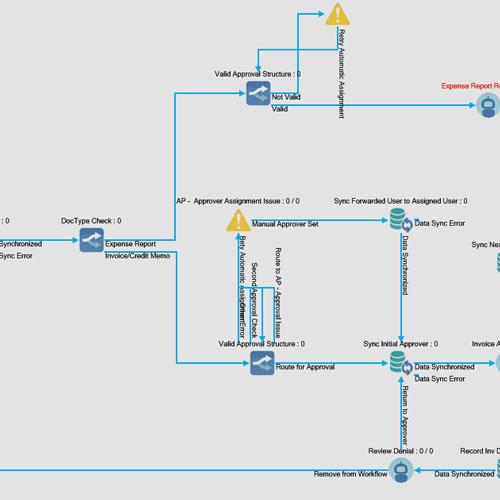 workflow-easy.jpg